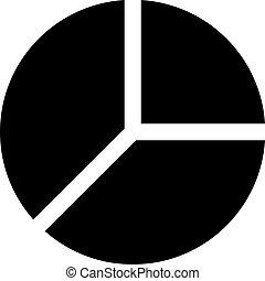 représentation, graphique circulaire