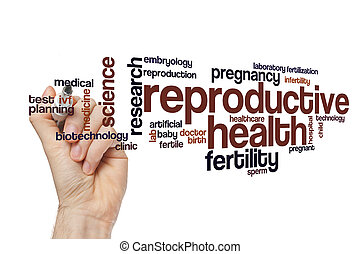 Reproductive health word cloud concept