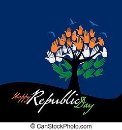 republic concept