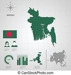 Republic of BANGLADESH. flag. Asia.