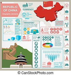 Republic of China infographics, statistical data, sights. ...