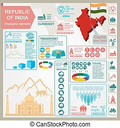 Republic of India infographics, statistical data, sights. Vector illustration