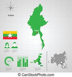 Republic of MYANMAR. flag. Asia. World Map. Travel vector...