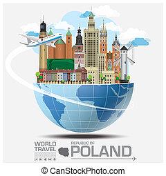 Republic Of Poland Landmark Global Travel And Journey...