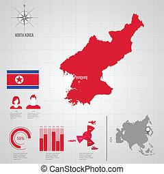 republik, korea., nord, asia, flag.
