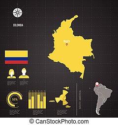 republika, marka, colombia., společnost, flag.