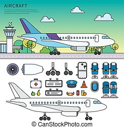 reputacja, lotnisko, samolot