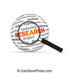 Research 3d Word Sphere with magnifying glass on white...