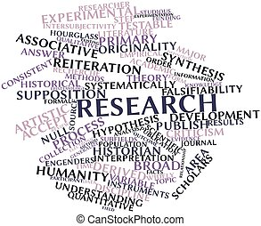 Research - Abstract word cloud for Research with related...
