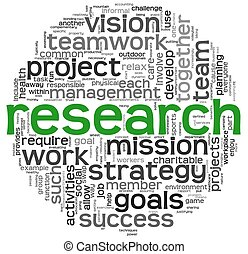 Research concept in word tag cloud