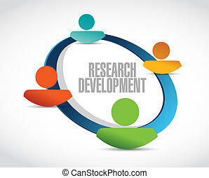 research development network sign