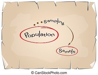 Research Process Sampling from A Target Population - ...