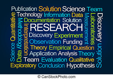 Research Word Cloud on Blue Background