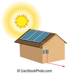 residencial, sistema, painel solar