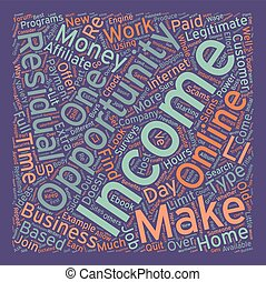 Residual Income The Power Of Repeat Payments text background wordcloud concept