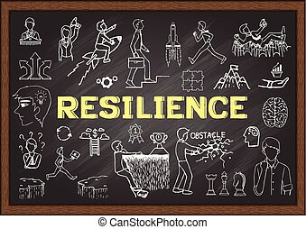 Resilience - Hand drawn illustrations about Psychological ...