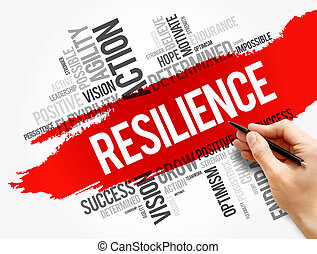 Resilience word cloud collage, business concept