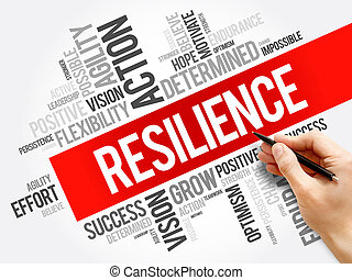 Resilience word cloud collage