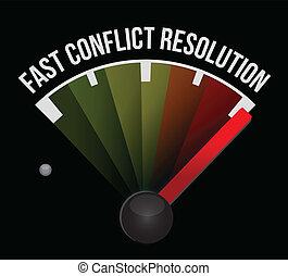 resolución, rápido, conflicto