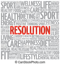 RESOLUTION word cloud background