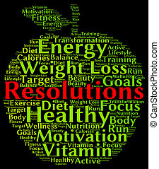 Resolutions health word cloud