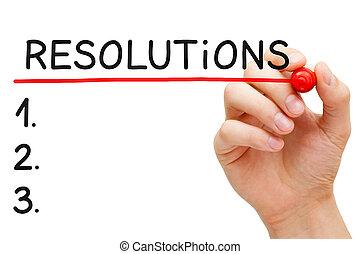 resolutions, spis