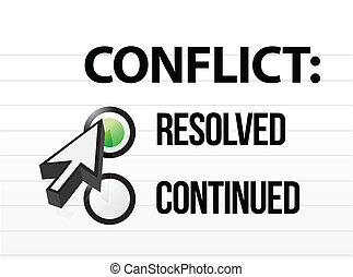 resolved, vraag, conflict