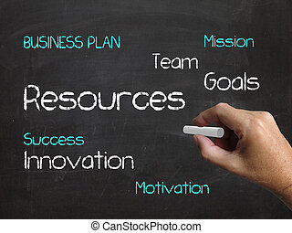 Resources on Chalkboard Meaning Human Resource and...