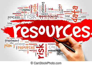 RESOURCES word cloud, business concept