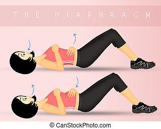 respirare, diaframma, esercizi