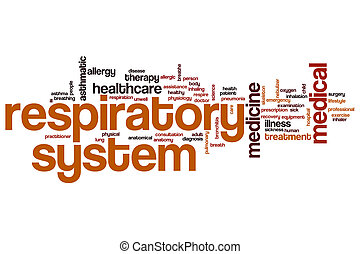 Respiratory system word cloud