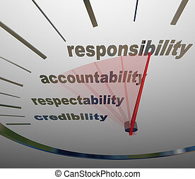 Responsibility Accountability Level Measuring Reputation...