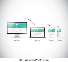 Responsive web design development