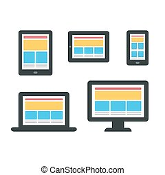 Responsive web design on devices