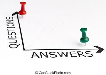 respuestas, gráfico, con, verde, alfiler