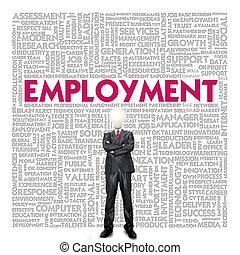 ressource, concept affaires, humain, mot, emploi, nuage