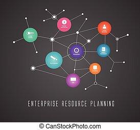 ressource, planification, entreprise