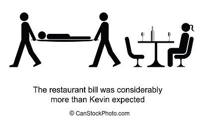 Restaurant bill - Kevin faints on receiving the restaurant...