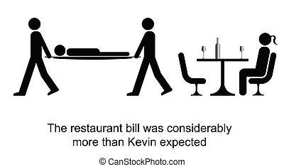 Restaurant bill - Kevin faints on receiving the restaurant...