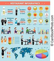 Restaurant infographic set