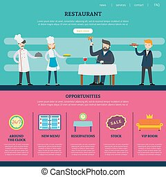 Restaurant Page For Website Template