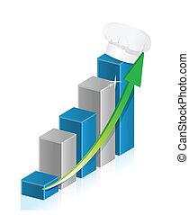 restaurant profits on a business graph