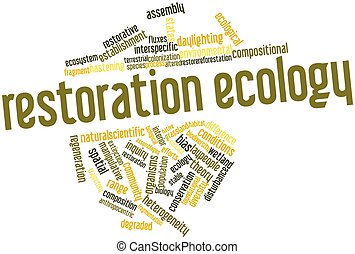 Restoration ecology - Abstract word cloud for Restoration...