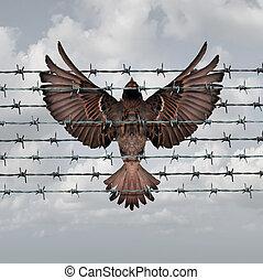 restreint, liberté