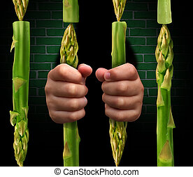 Restricted diet and calorie restriction food concept with prison bars made of asparagus vegetables and hands of a prisoner holding the jail as a dieting metaphor for the stress involved in healthy eating.