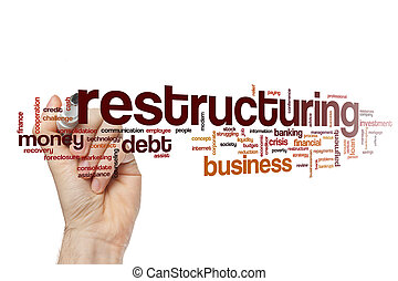 Restructuring word cloud concept - Restructuring word cloud