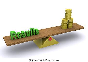resultados, éxito