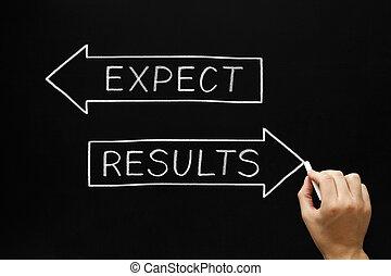 resultaten, en, expectations, concept