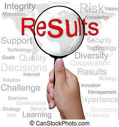 resultaten, woord, in, vergrootglas, achtergrond