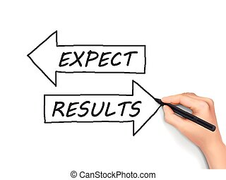 results and expect words drawn by hand